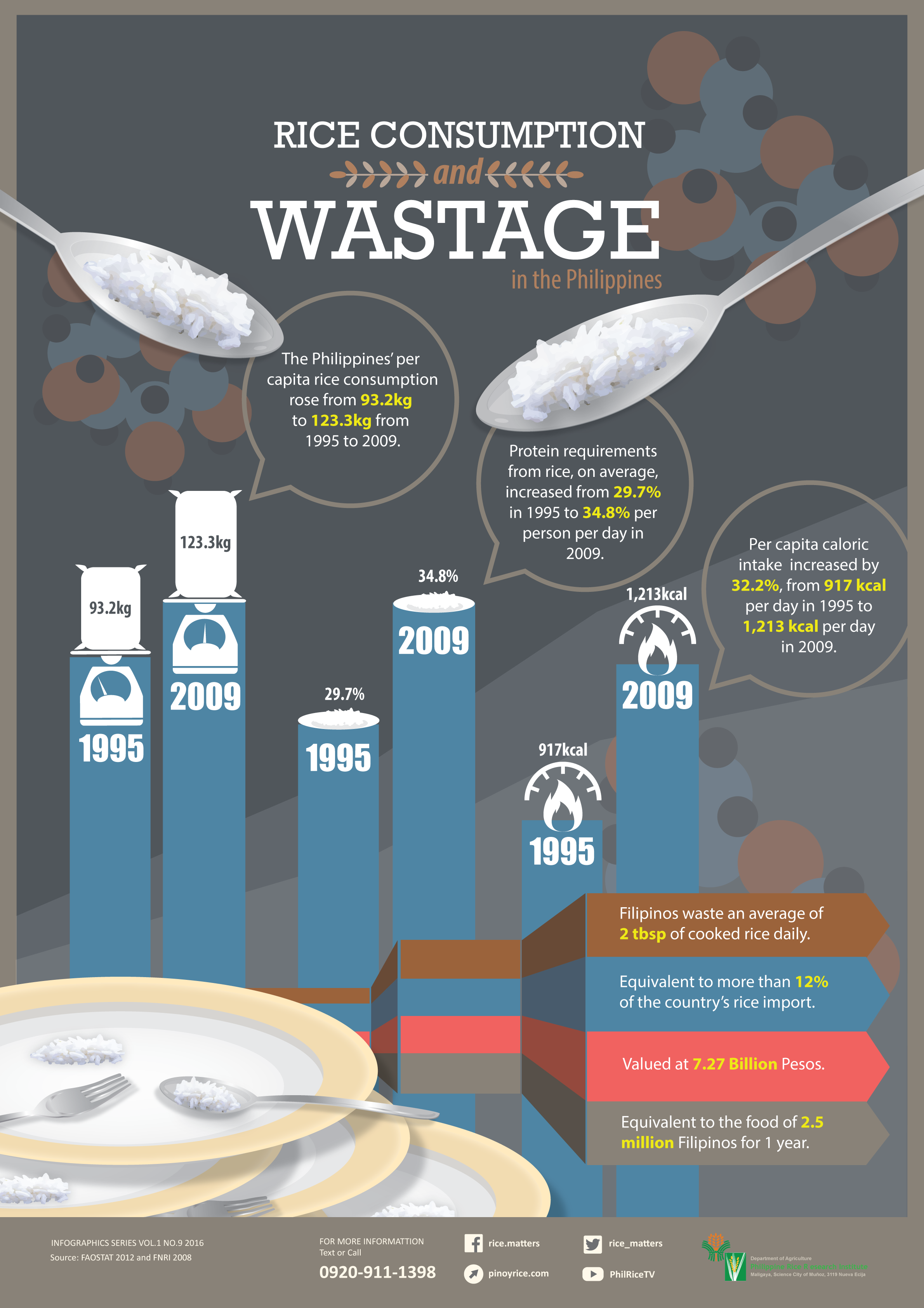 Rice-consumption-and-wastage_A4 Vol1No9