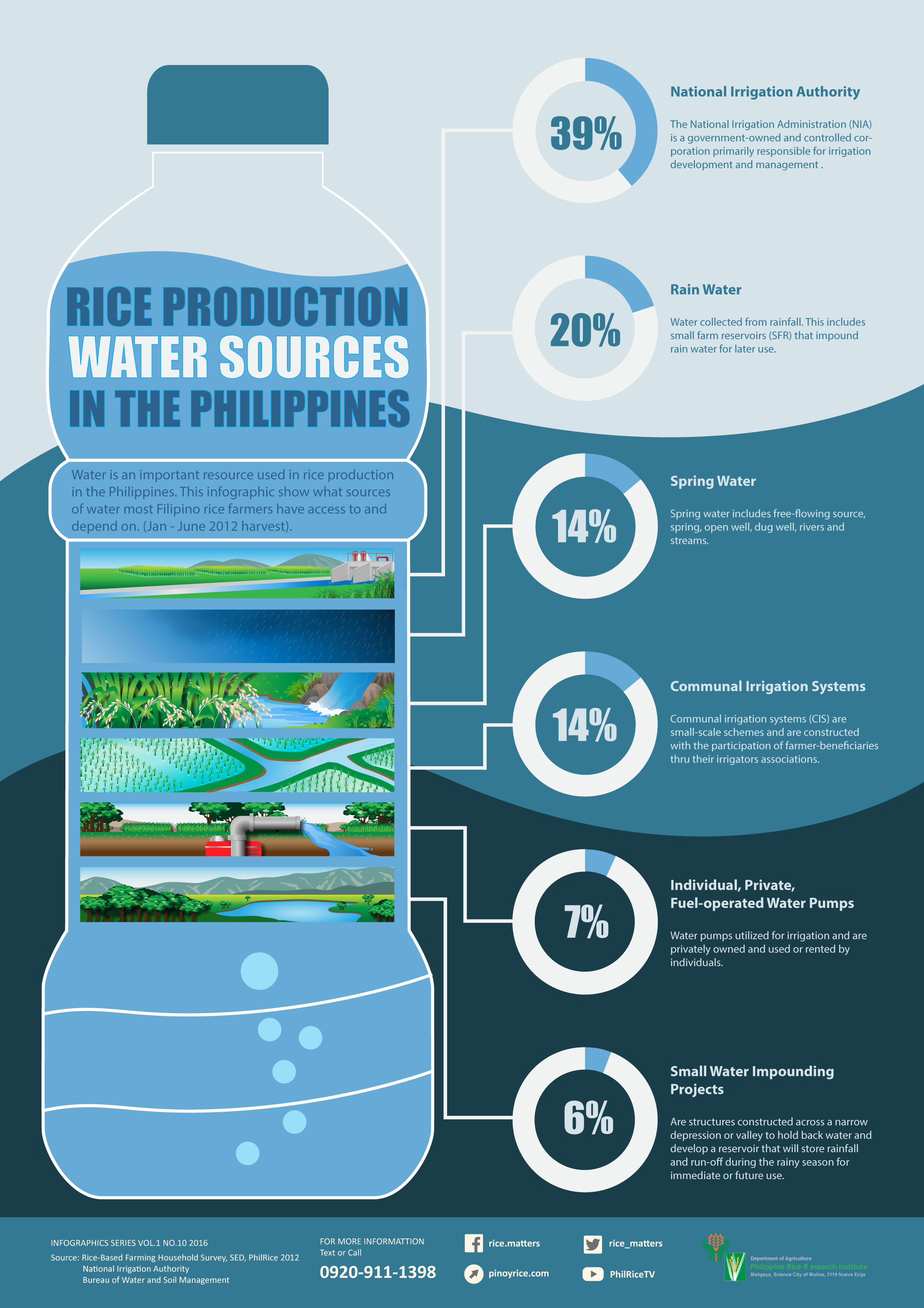Water-Sources_A4 Vol1No10