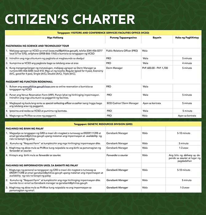 citizen's charter-page2